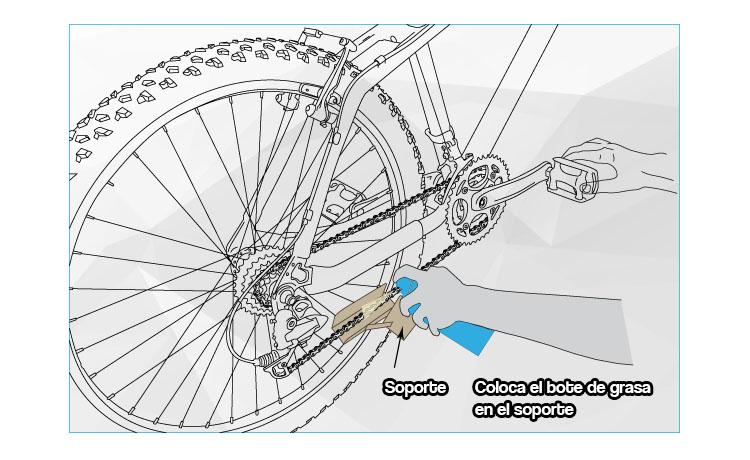 Cadenas Trial PROTECTOR LUBRICACIÓN PROTECTLUBE Biketrial  - Protectlube es una herramienta con un diseño industrial protegido qué permite engrasar de forma limpia y eficaz cualquier cadena de bicicleta o moto. Evita las salpicaduras en otras partes del vehículo. Fabricado en cartón reciclable. Incluye espuma absorbente de la grasa sobrante. Puede usarse varias veces sin problema. Producto reciclable y ecológico. Incluye instrucciones de montaje. Muy fácil uso.
